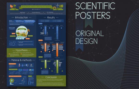 Vedecký poster na konferenciu